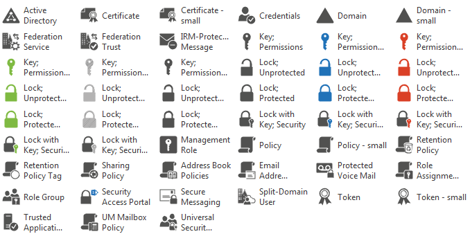 security - Free Visio Shapes Library